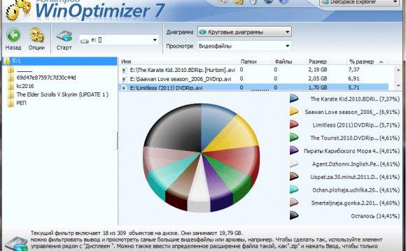 Программа для оптимизации